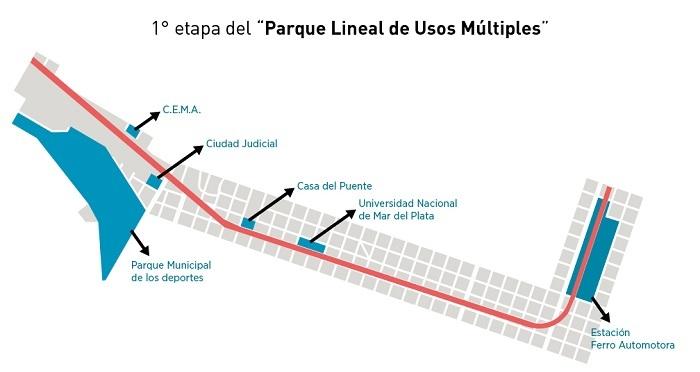 Imagen MGP - Parque Lineal de Usos Múltiples