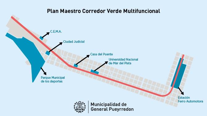 Imagen MGP - Plan Maestro Corredor Verde