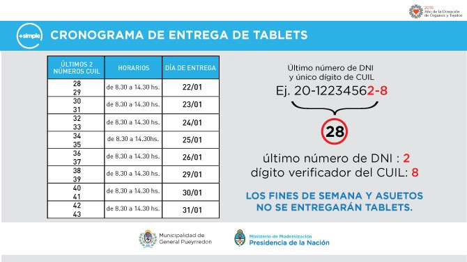 Tablets 1