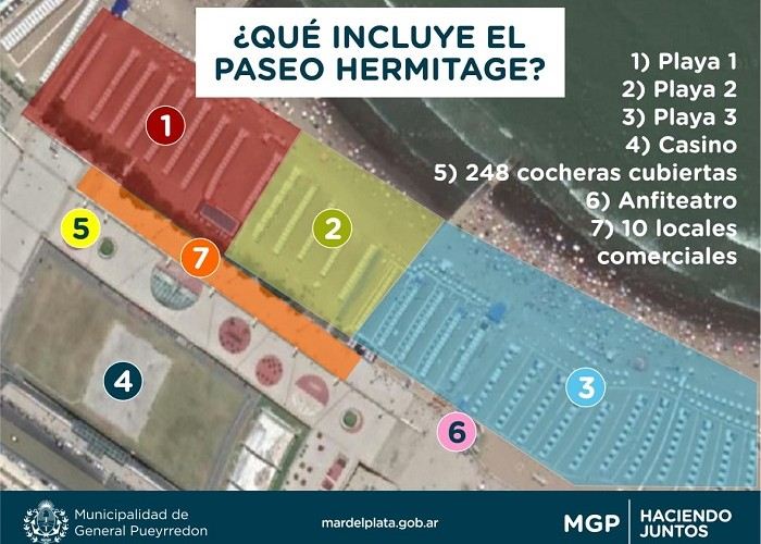 Imagen MGP – Convenio Paseo Hermitage 1