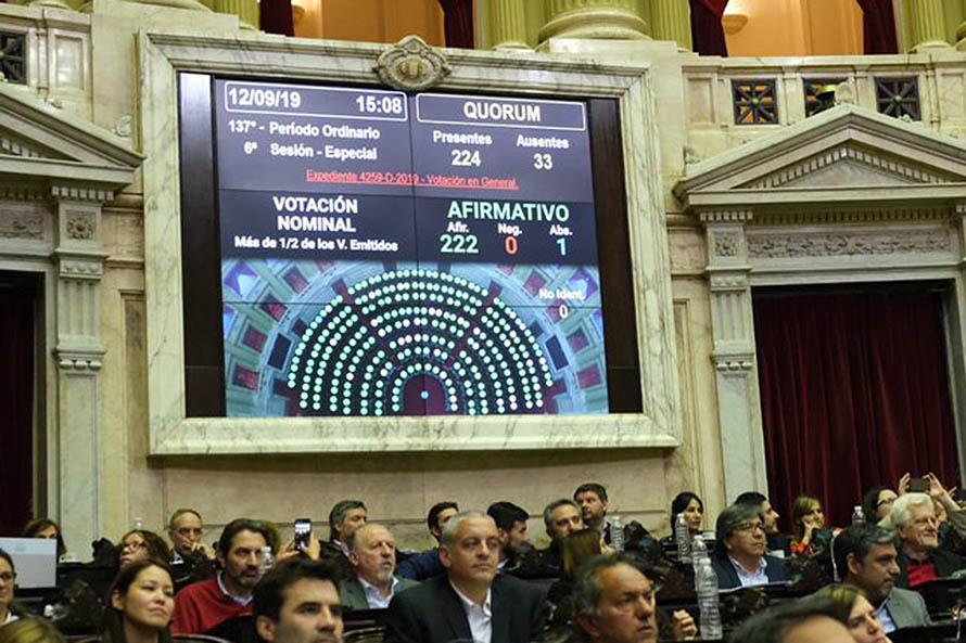 Por unanimidad, Diputados dio media sanción a la emergencia alimentaria