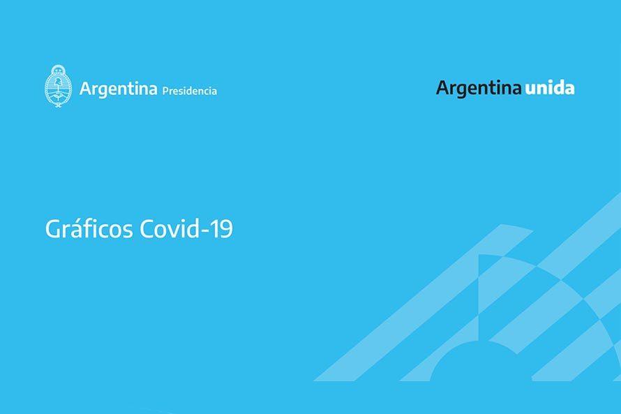 informe coronavirus en argentina (1)