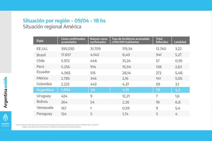 informe coronavirus en argentina (11)