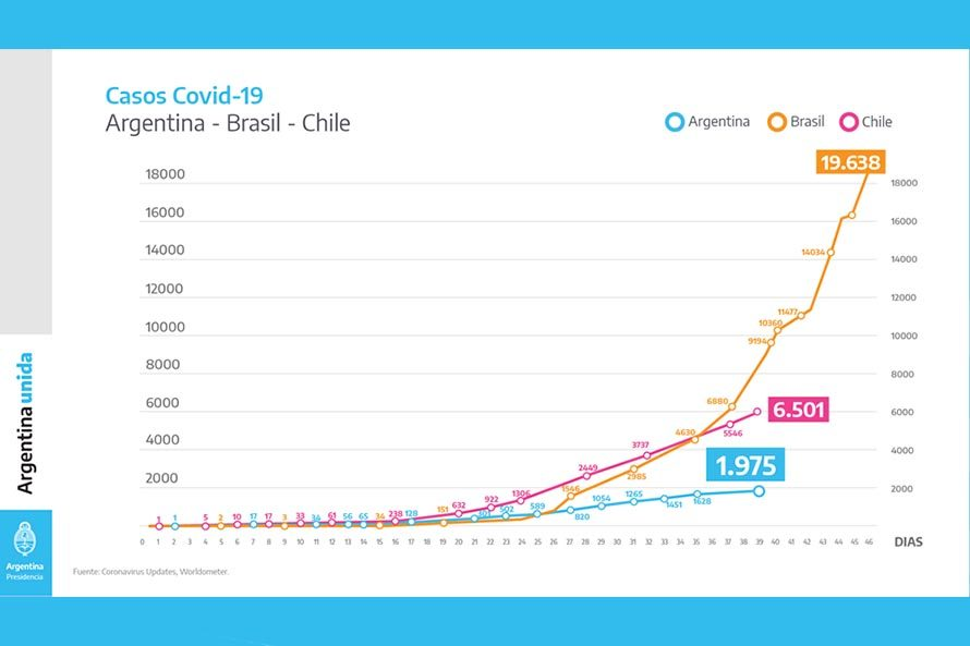 informe coronavirus en argentina (5)