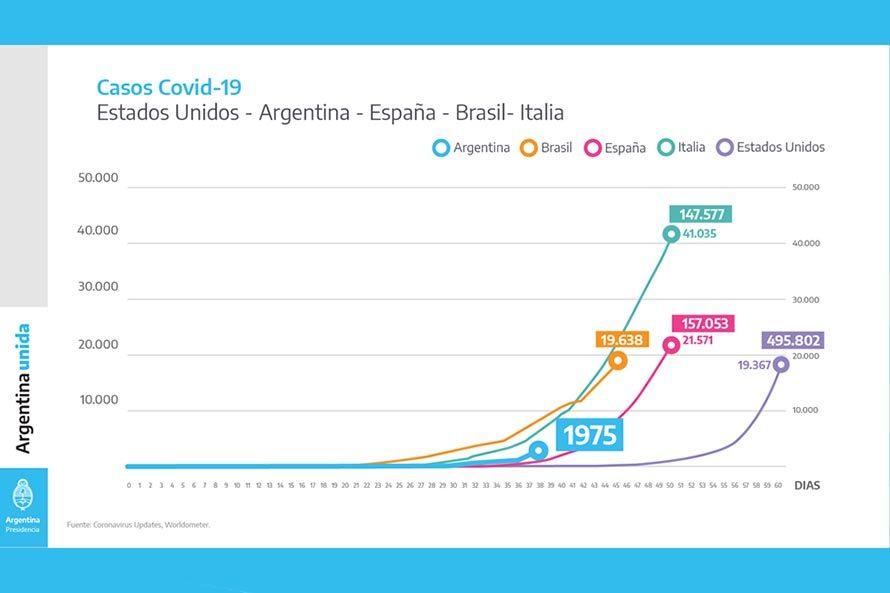 informe coronavirus en argentina (8) cuarentena