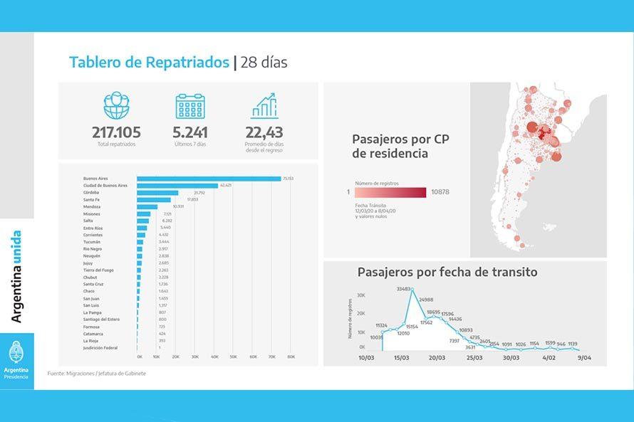 informe coronavirus en argentina (9)