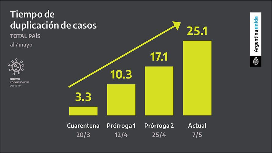 fase 4 aislamiento social preventivo coronavirus argentina (4)