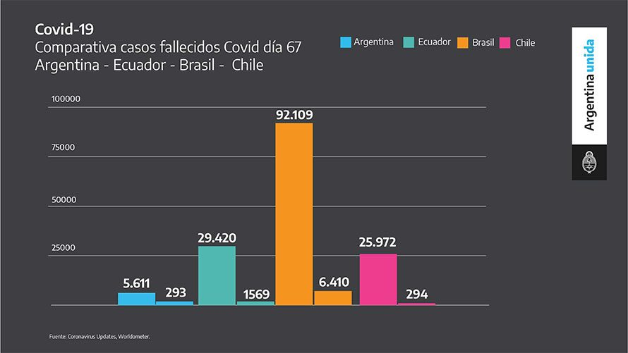 cuarentena fase 4 aislamiento social preventivo coronavirus argentina (6)