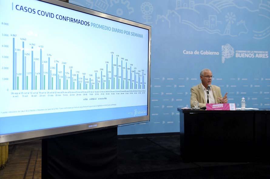 "Coronavirus: Gollan advirtió un ""estancamiento"" en la baja de casos en la Provincia"